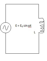 AC Circuit Containing Inductance Only
