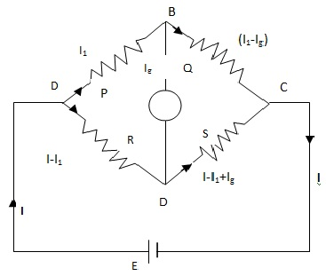 High school physics homework help The Princeton Review physics homework help