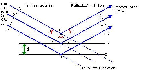 x-ray diffraction thesis