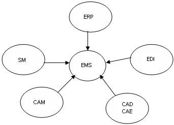Control systems homework help