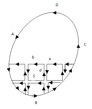 Equivalence of a Magnetic Shell and Current Circuit