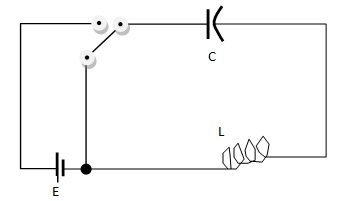 Ideal LC Circuit