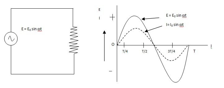 ac circuit containing resistance assignment help homework