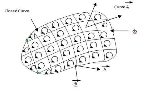 kreyszig advanced engineering mathematics 10th solution manual pdf