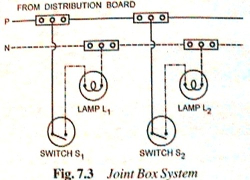Methods Of Wiring ignment Help Homework Help Online Live ... on