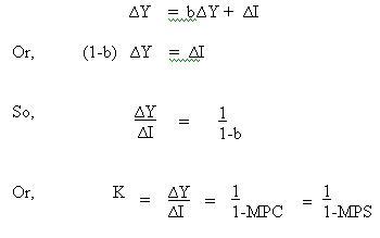 Derivation Of Multiplier Assignment Help Homework Help Online Live ...